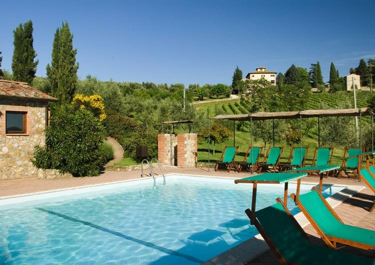Swimming pool of Villa di Monte Solare